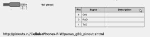 Panasonic g50 pinout