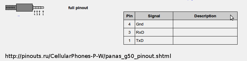 g50 data port pinout